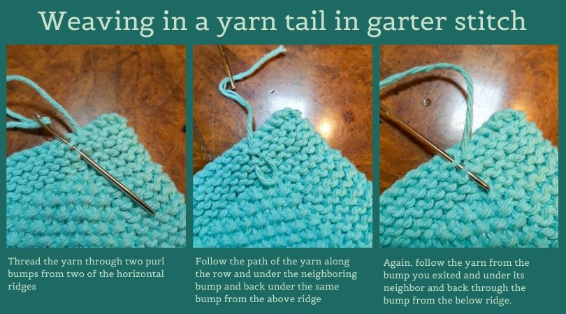 three images with instructions for weaving in yarn tails in garter stitch