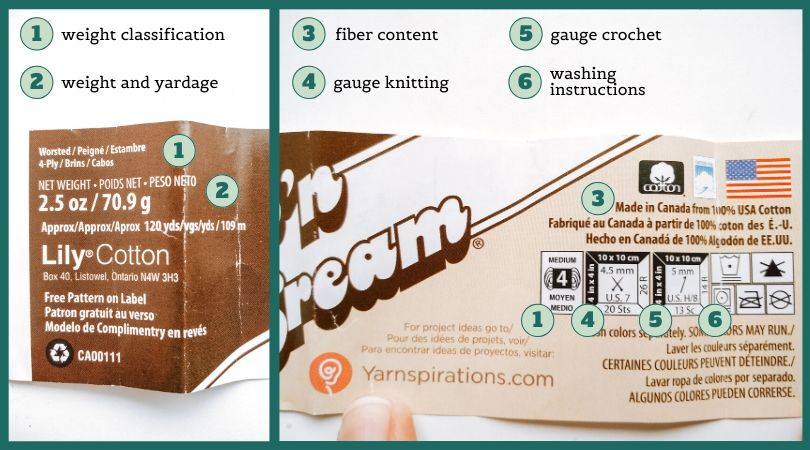 yarn label with explanations